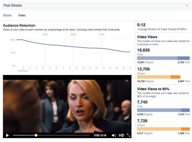 FB_Ads_Video_Metrics_